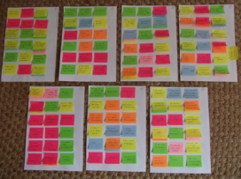 Alice post-its 1 blog